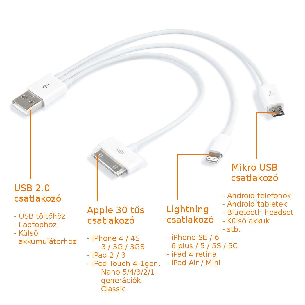 USB-ről micro usb-re, 30 tűs Apple-re és lightningre átalakító